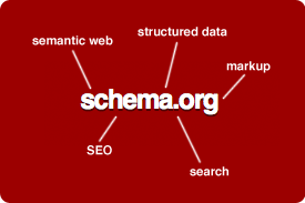 Schema.org image.